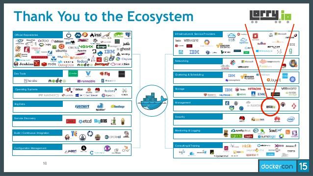 Ben Golub's DockerCon 2015 slide deck