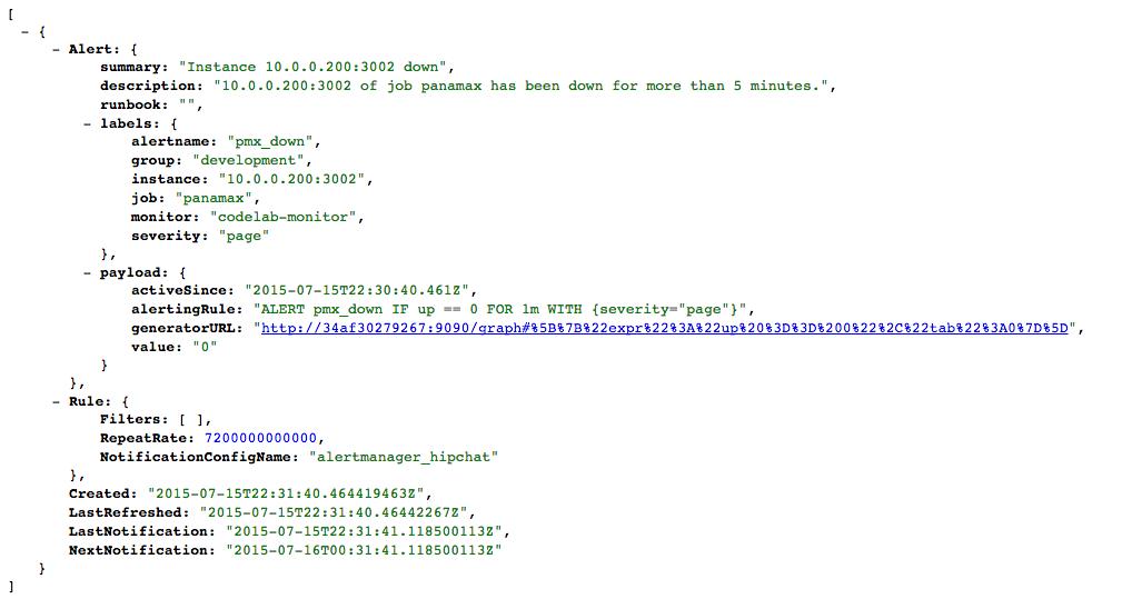 AlertManager API call