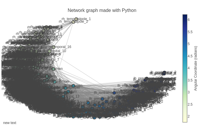 Feature request: prevent scatter text overlap · Issue #925 · plotly