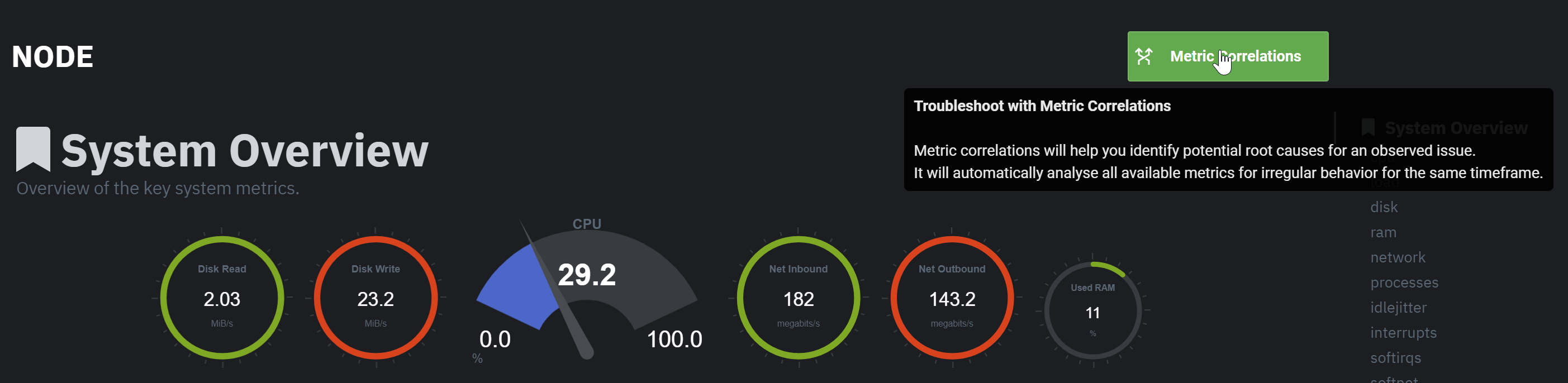 The Metric Correlations button in a single-node dashboard