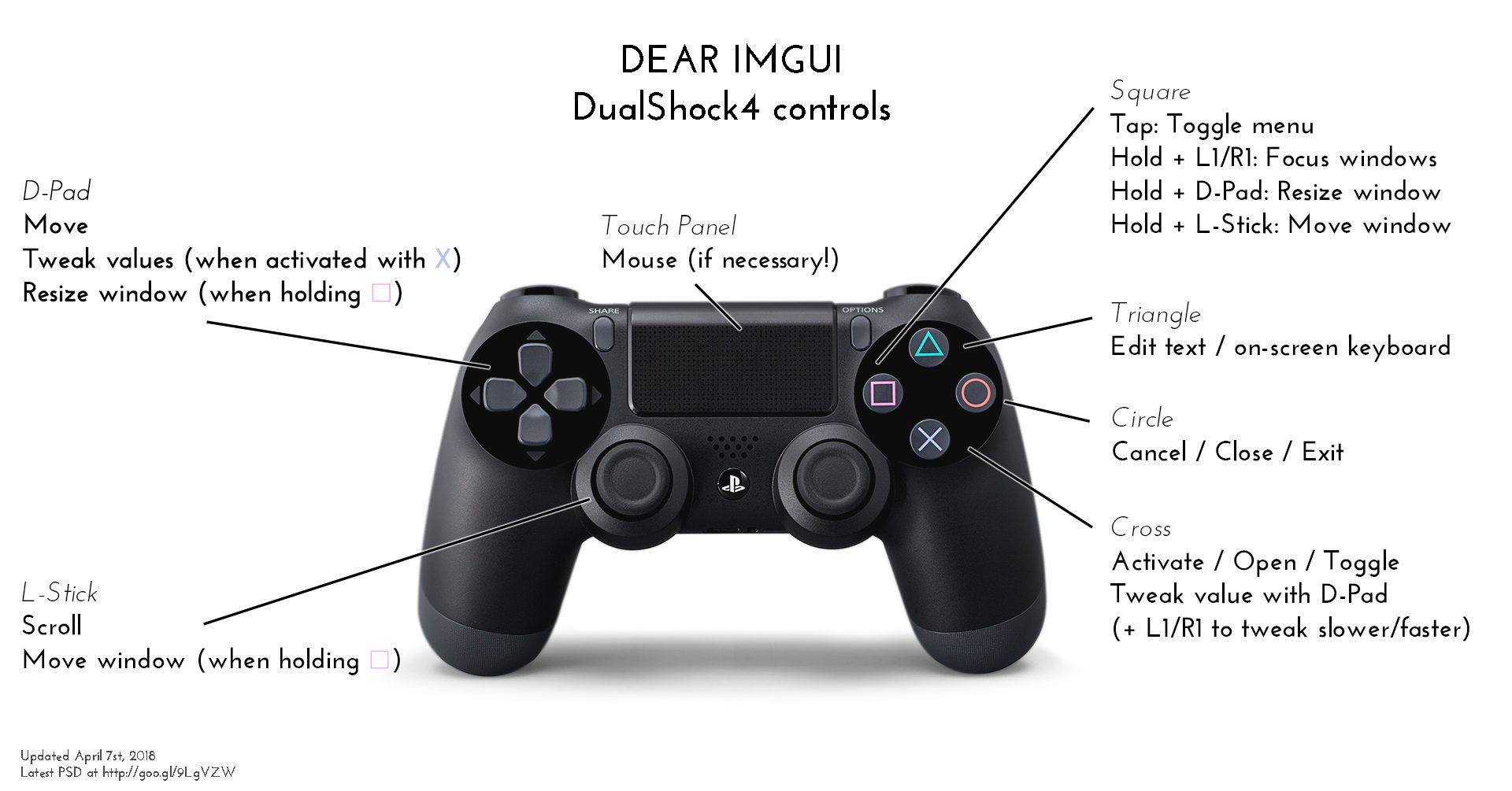 controls for ps4 controllers