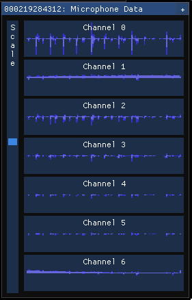 microphone-data