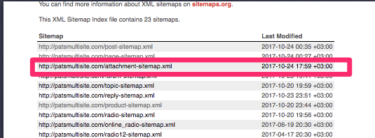 last modified time does not update on attachment page sitemap when