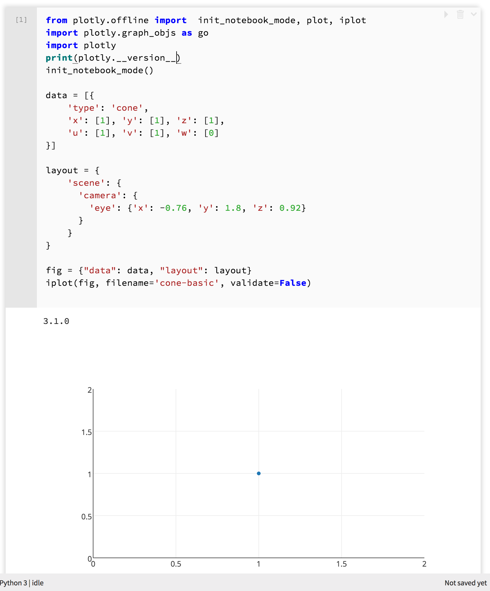 Cone not working properly? · Issue #1051 · plotly/plotly py · GitHub