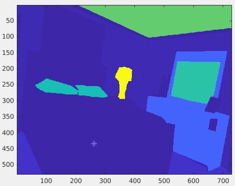 SUNRGB-D semantic segmentation label · Issue #3 · ankurhanda