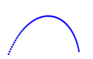 points on bezier