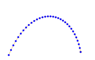 points on bezier with 0.7 tolerance