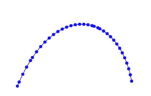 points with 0.15d