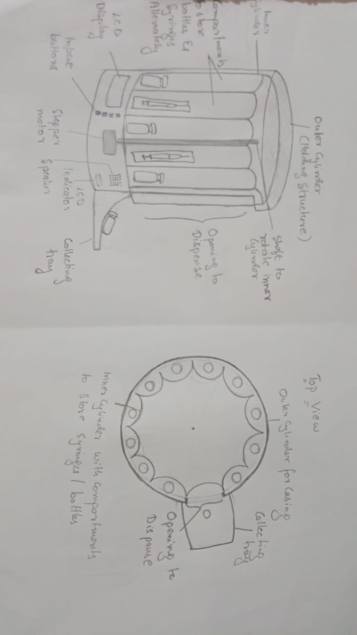 cylindrical mechanism