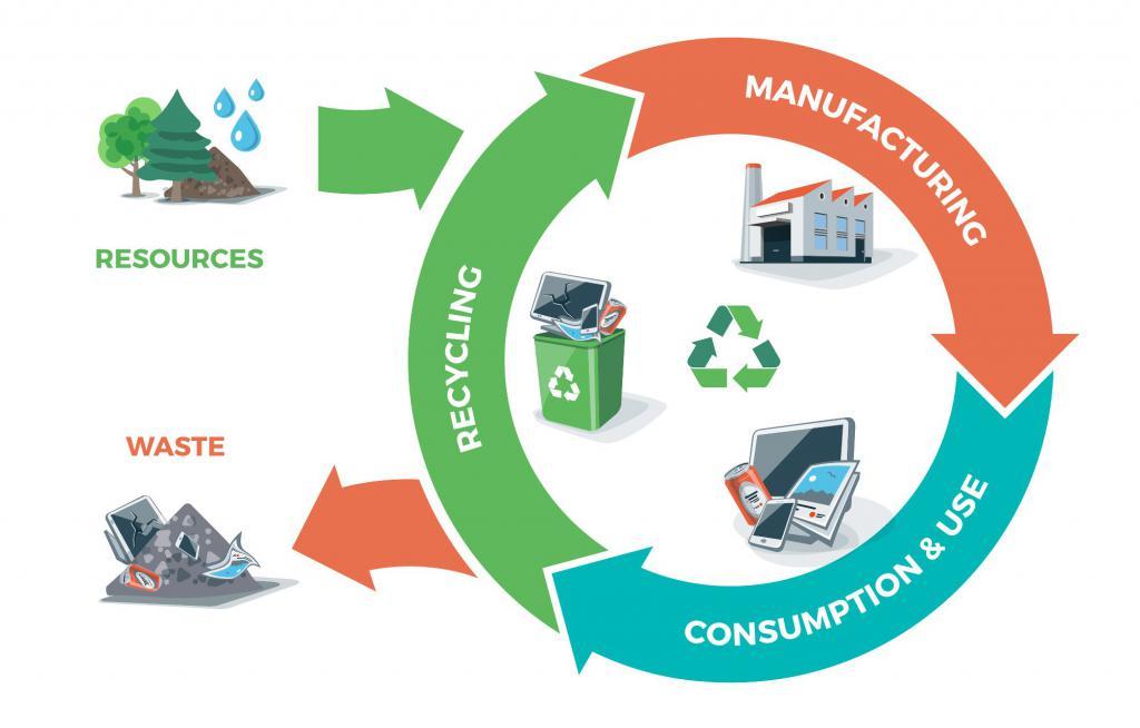 tradr-marketplace-diagram