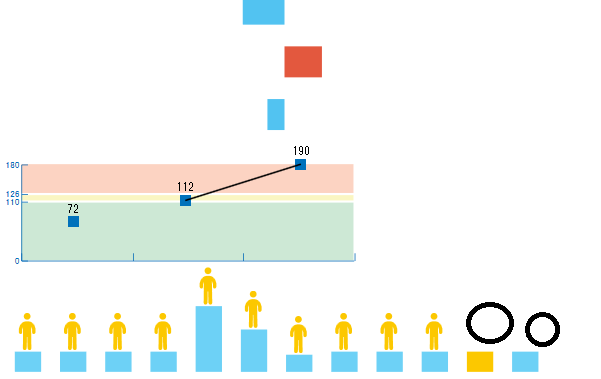 Not Show image mark on multiple charts in IE11 · Issue #1027