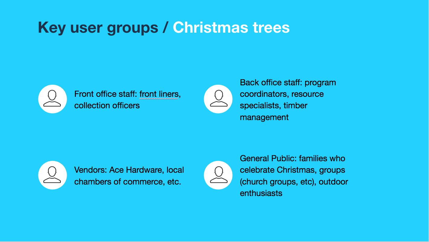 Key user groups / Christmas trees: Front office staff: front liners, collection officers; Back office staff: program coordinators, resource specialists, timber management; Vendors: Ace Hardware, local chambers of commerce, etc.; General Public: families who celebrate Christmas, groups (church groups, etc), outdoor enthusiasts