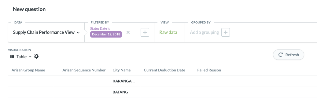 Wrong BigQuery SQL generated for Date when add another