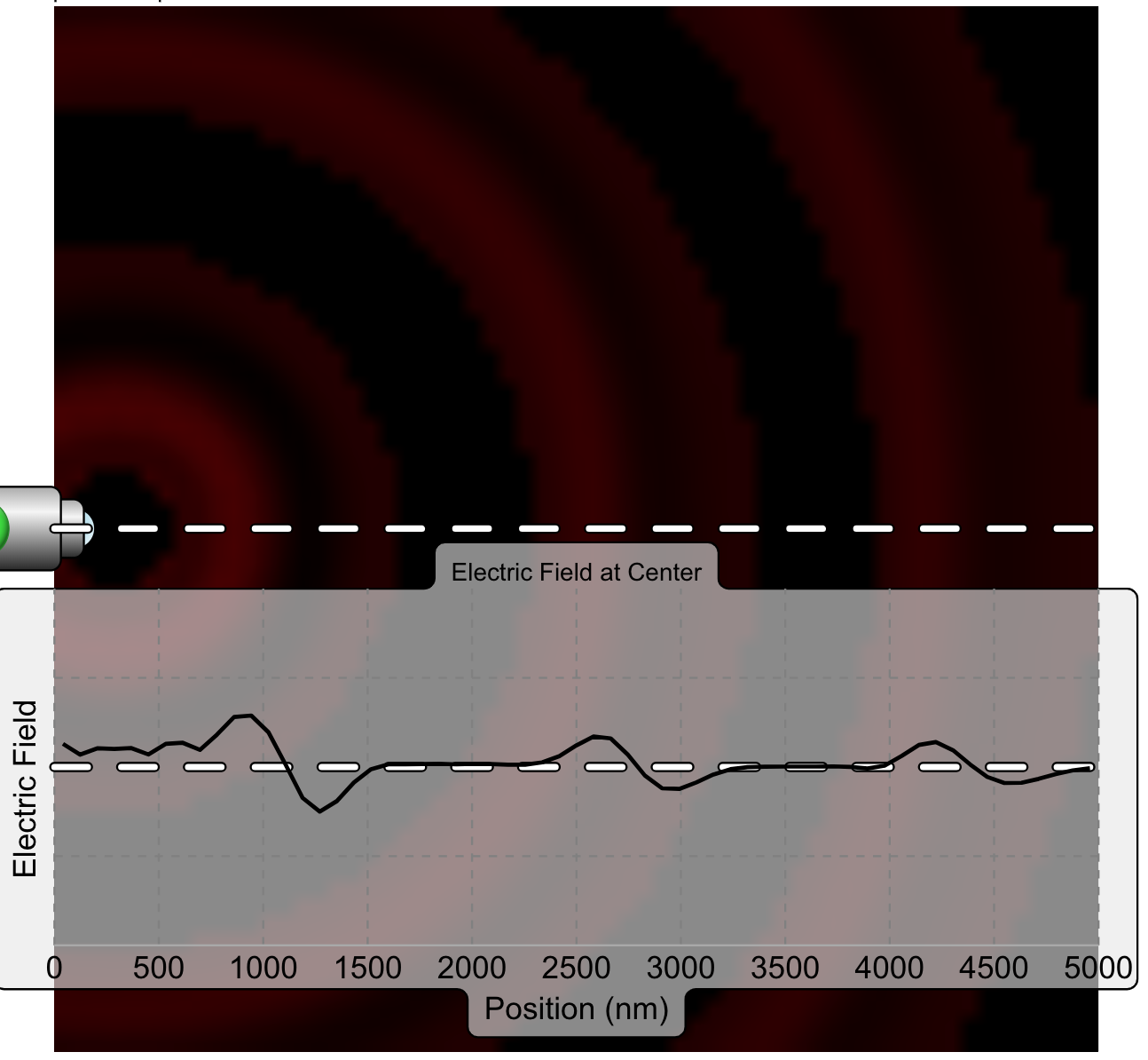 Pulse isn't symmetrical · Issue #304 · phetsims/wave-interference