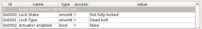 0101 lock 1