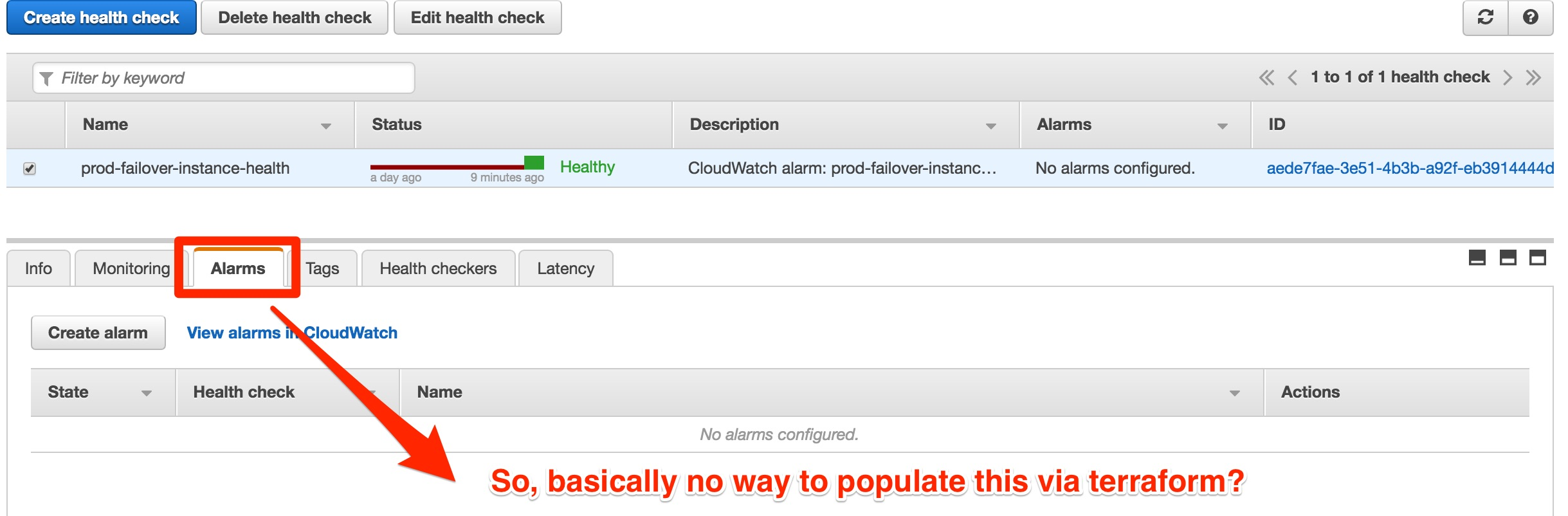 Unable to Create Cloudwatch Metric/Alarm in Route53