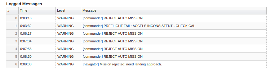 Fly Wing can not entry into mission mode · Issue #10057