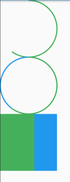 CircularProgressIndicator does not do anything when background Color