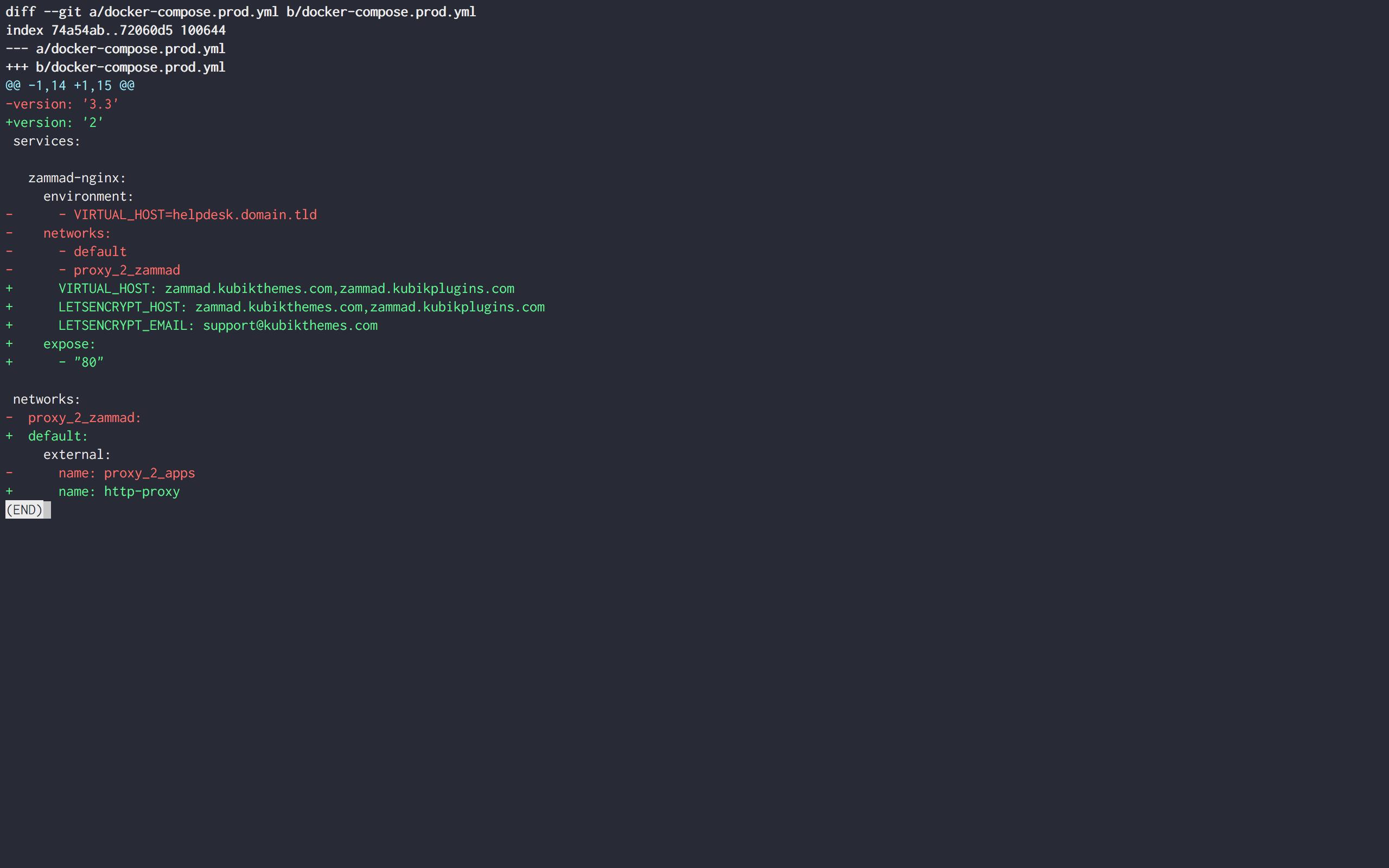 Felsebiyat Dergisi – Popular Nginx Bad Gateway Docker Compose