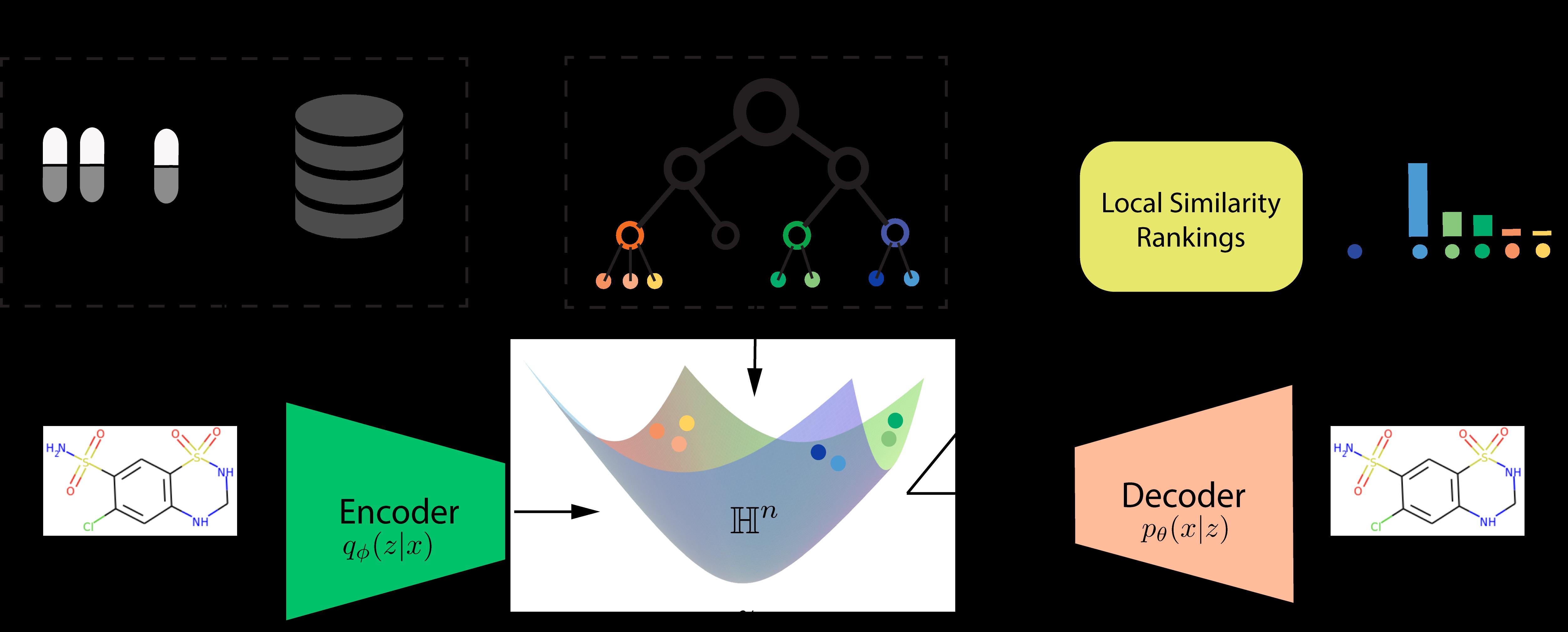 KDD_schematic_diagram_v5