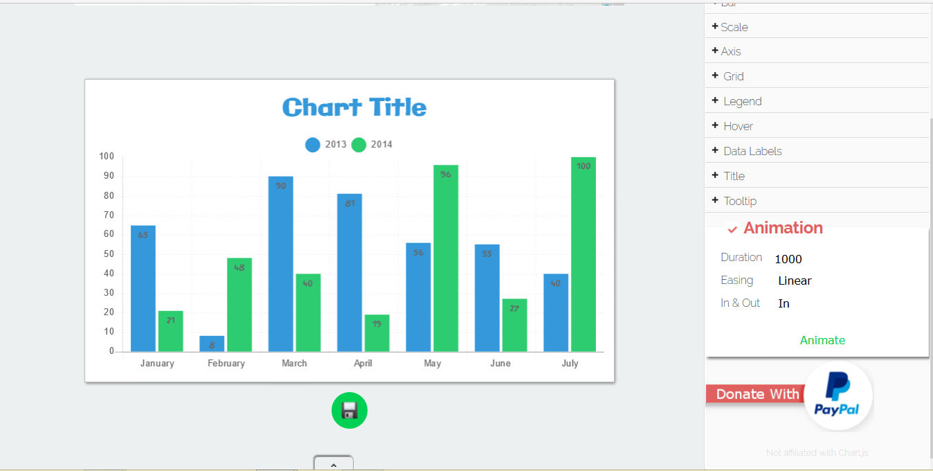 Ingraph Data features · Issue #4169 · chartjs/Chart js · GitHub