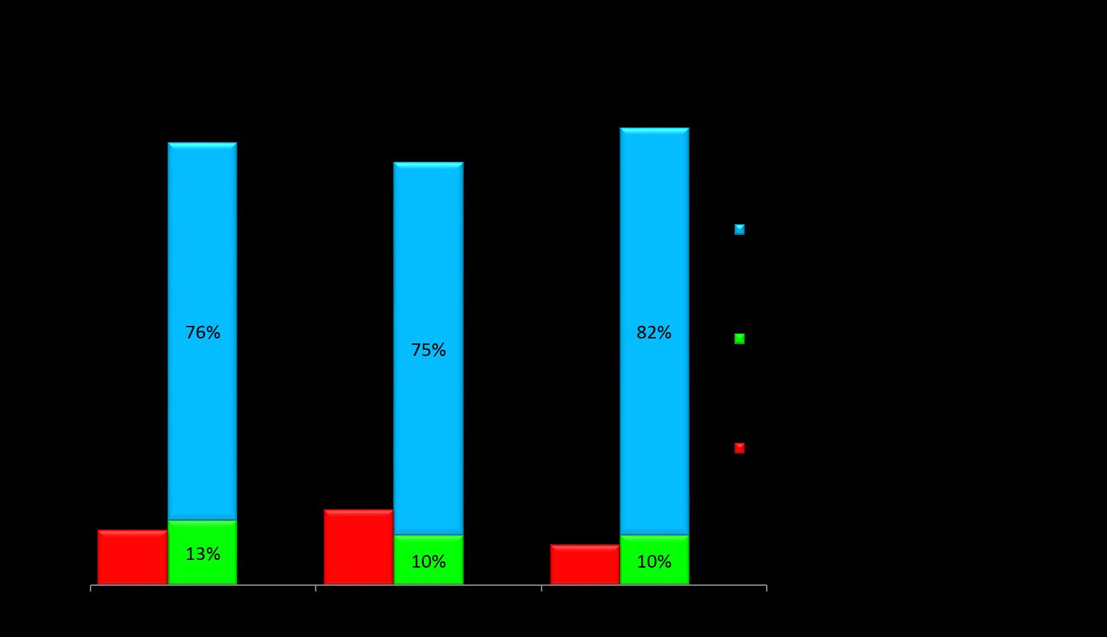 Figure 5 2017 Breakdown of Cases Registered for Investigation