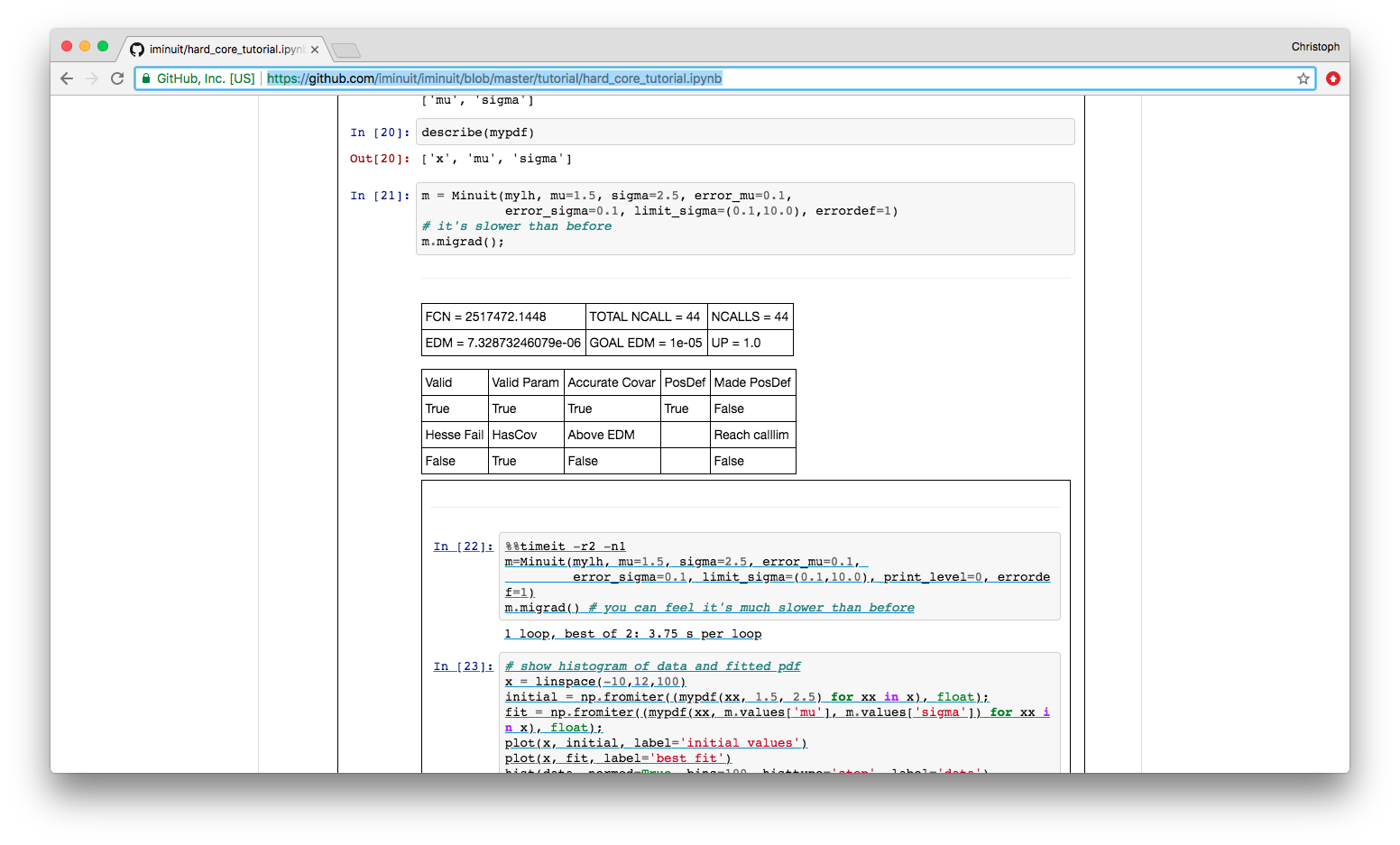 Github render issue with iminuit HTML output in Jupyter