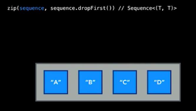 zip_sequence