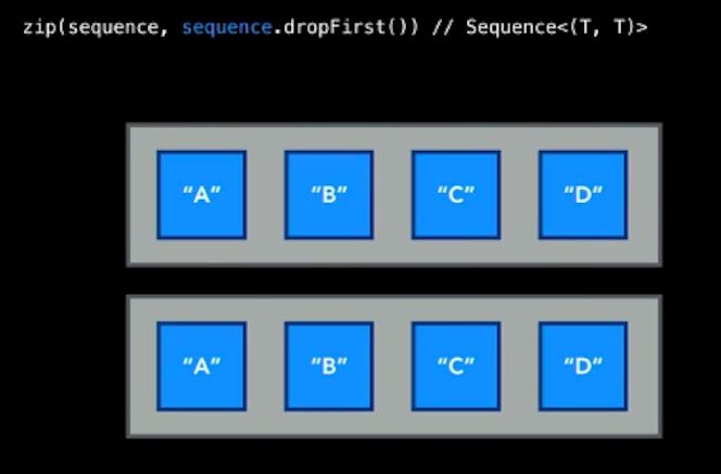 zip_sequence_copy