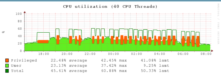 CPU collector blocks every ~17 minutes on call to wmi Query · Issue