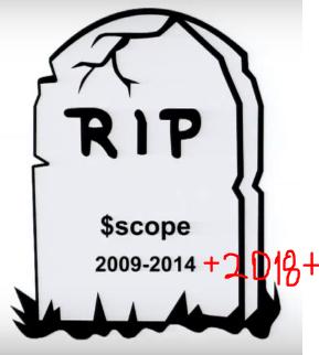 scope-undead