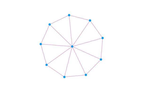WheelGraph