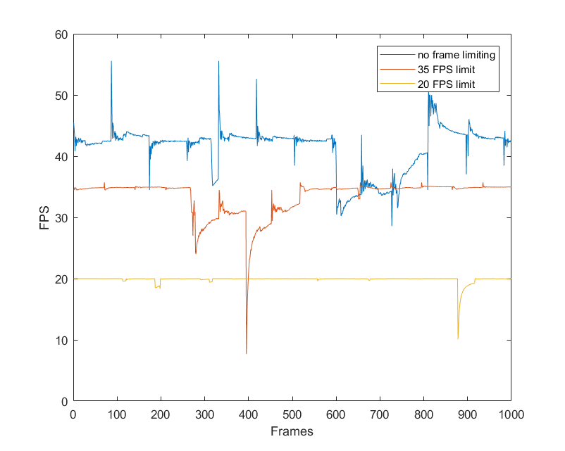 Periodic FPS drops when using ImageWriter · Issue #262