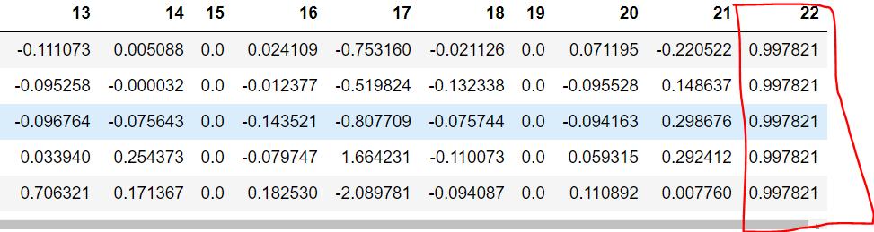 LightGBM Predict Function returns the Logit Base value rather than