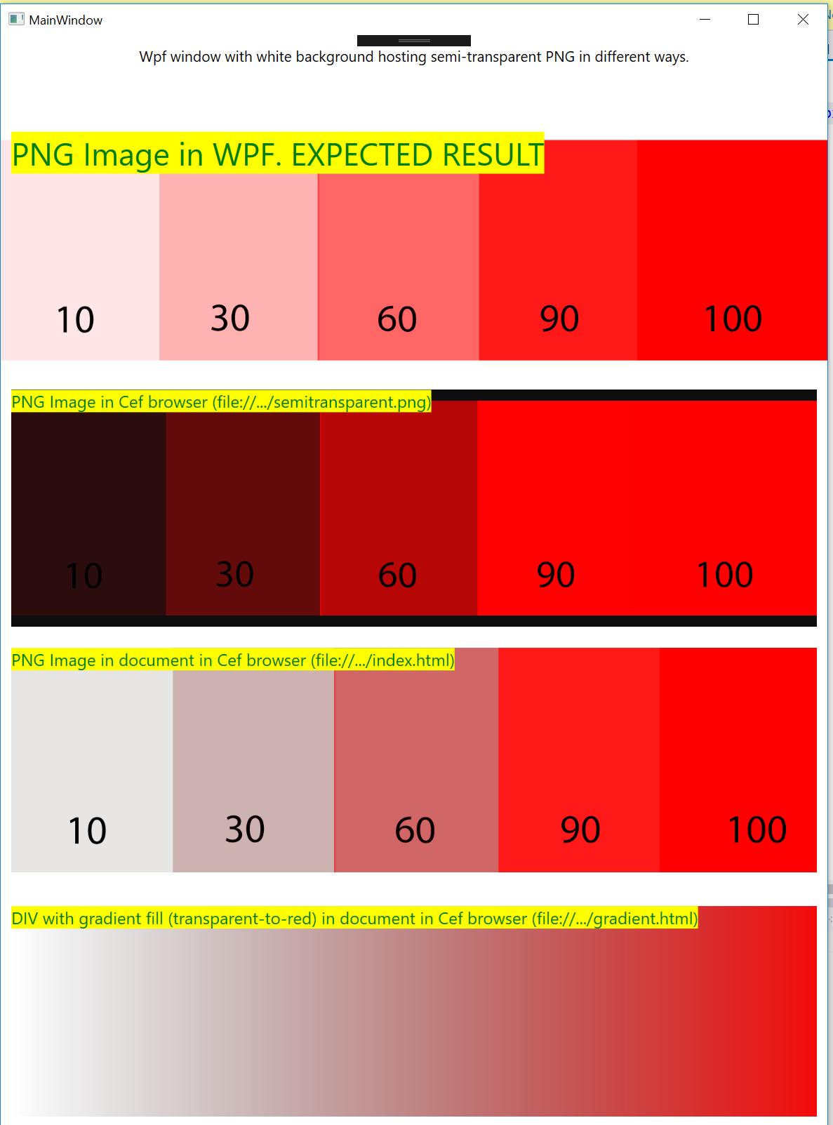 WPF - Transparency Rendering Too Dark · Issue #2127