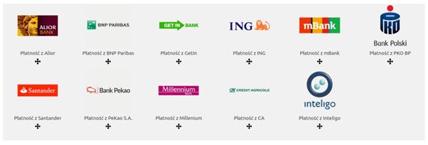 Przykładowy widok kanałów płatności z włączonym sortowaniem