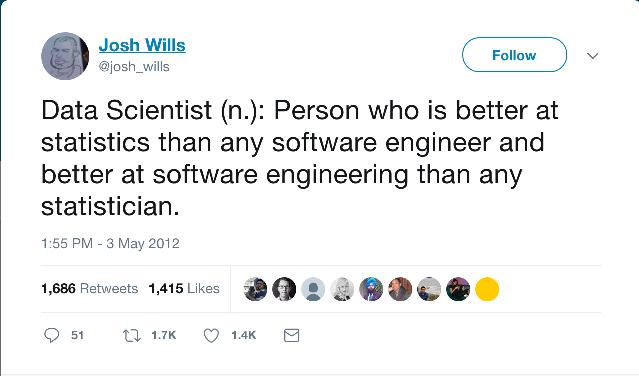 josh-wills