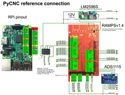 circuit small