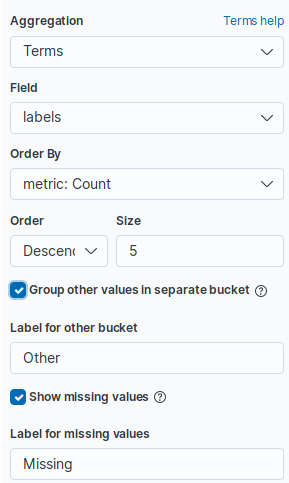 Terms agg: calculate aggs on 'other' bucket · Issue #12411