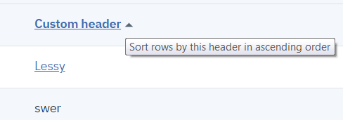 Display a title tooltip on mouse-hover/tab of the sort icon in Data