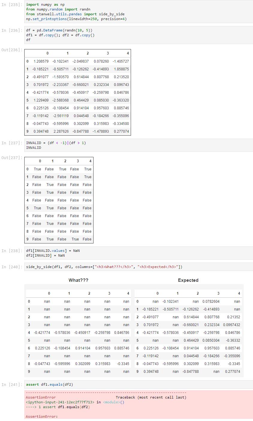 BUG: Boolean 2d array for __setitem__ with DataFrame