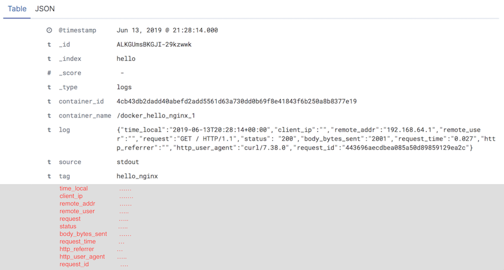 logging - Fluent-bit - Splitting json log into structured