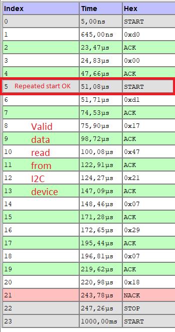 I2C repeated start broken · Issue #126 · platformio/platform