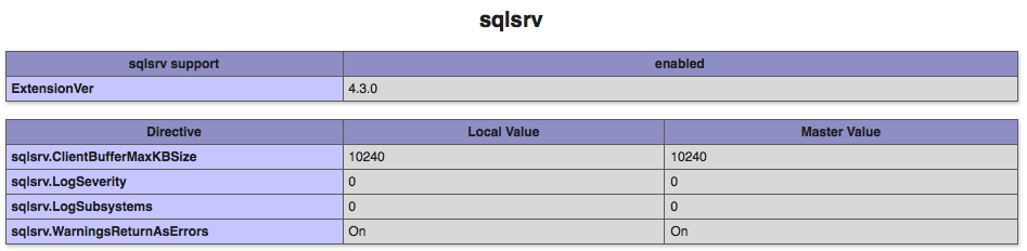 How to SQLSRV Driver on Mac OS X · Issue #198 · microsoft/msphpsql