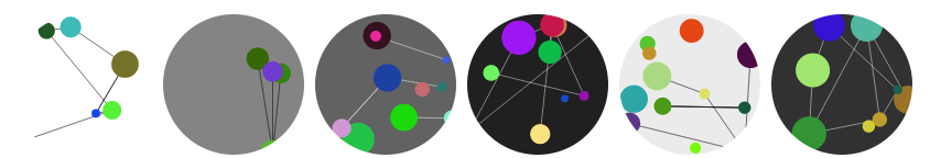 Network style identicons