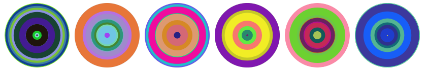 Rings style identicons