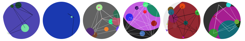 Network Large style identicons