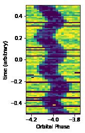 Kepler 68b TTV · Issue #6 · japlatt/Physics301 · GitHub