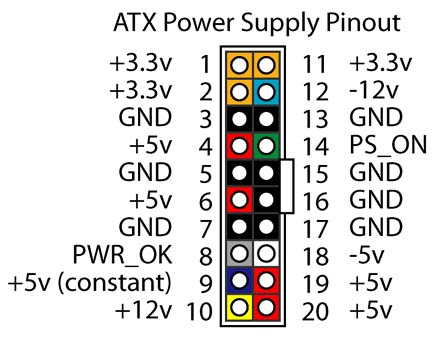 Pretty Atx Power Supply Pinout Contemporary - Electrical Circuit ...