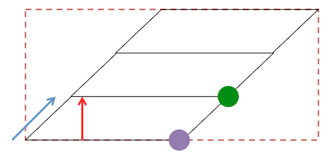 Alternative approach to correcting gantry tilt · Issue #253